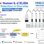 TBS3220-Human IL-2 ELIA_v01_2020