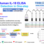 TBS3239-Human IL-18 ELISA_single_V01-2020